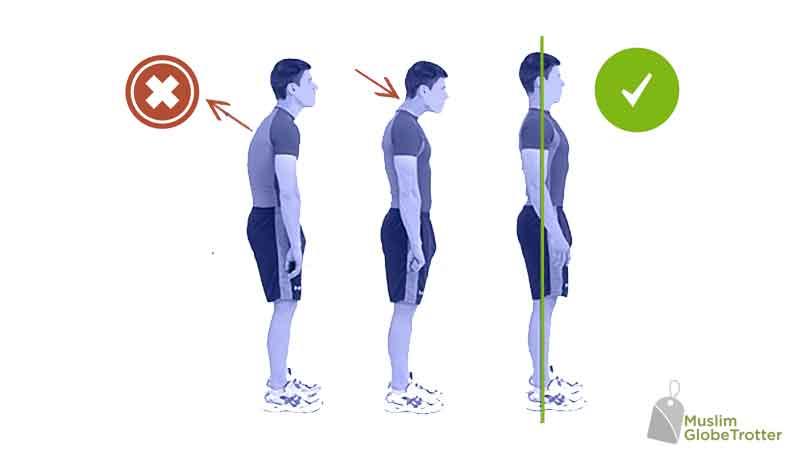 Une mauvaise posture est un mauvais alignement